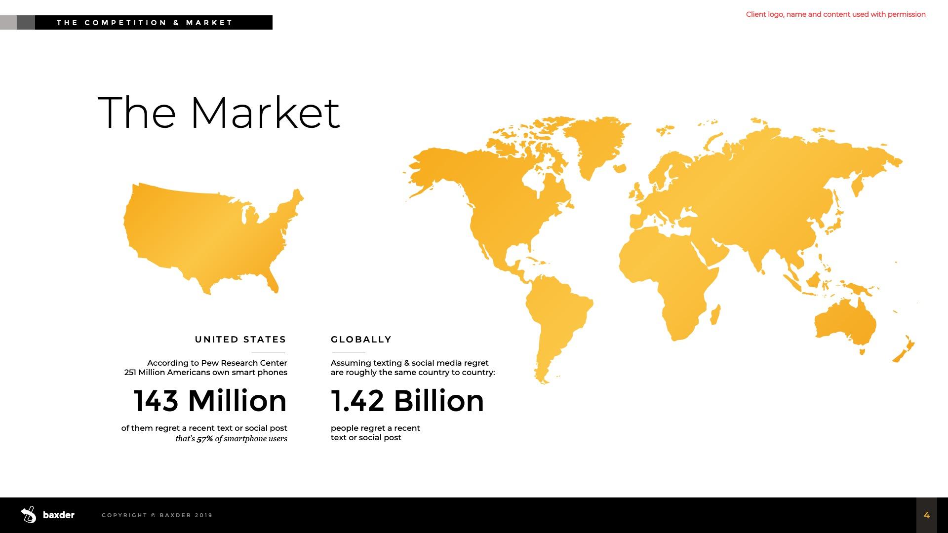 Slide Design Sample: Global market numbers