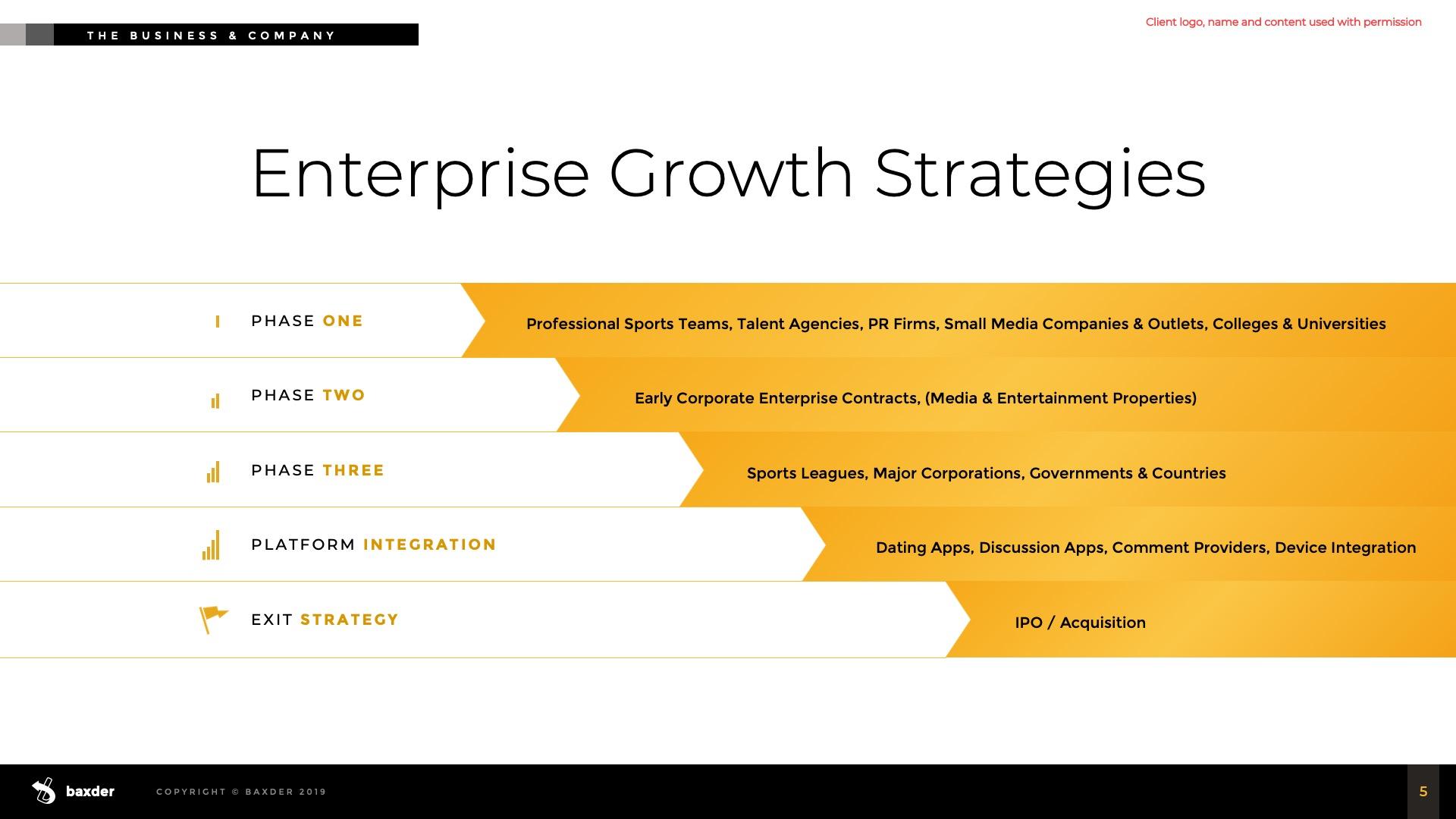 Slide Design for startup social media app showing five phases of growth