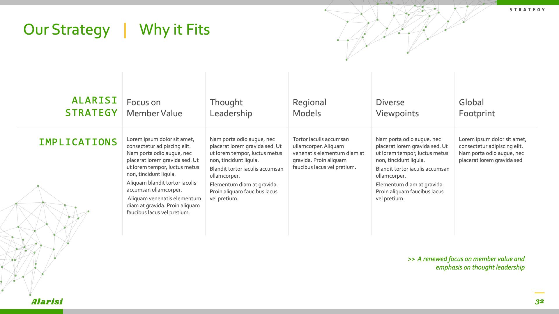 Slide Design Sample: five columns of text