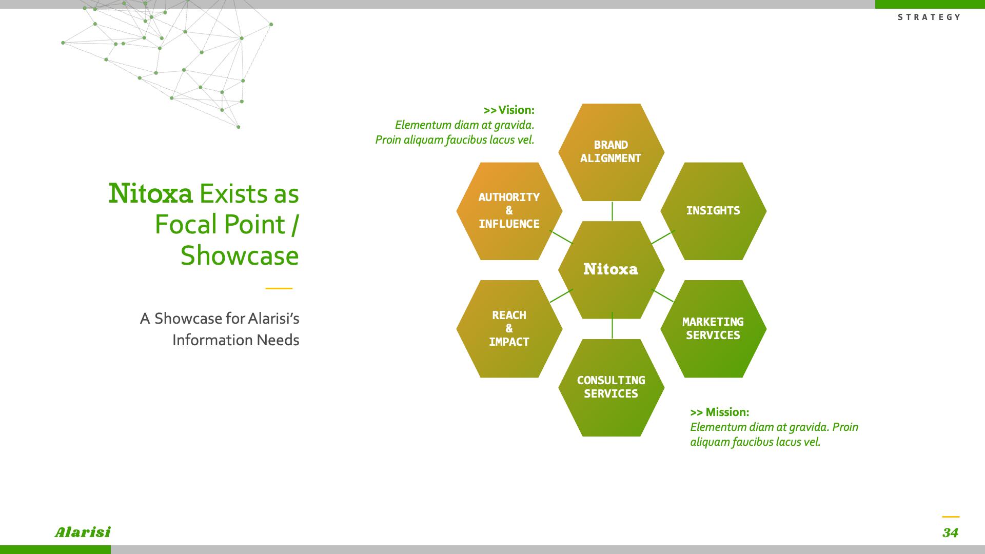 Slide Design Sample: diagram with seven bits of info