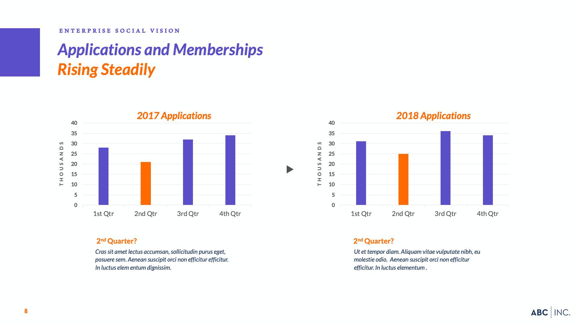 Slide Design Sample: two charts