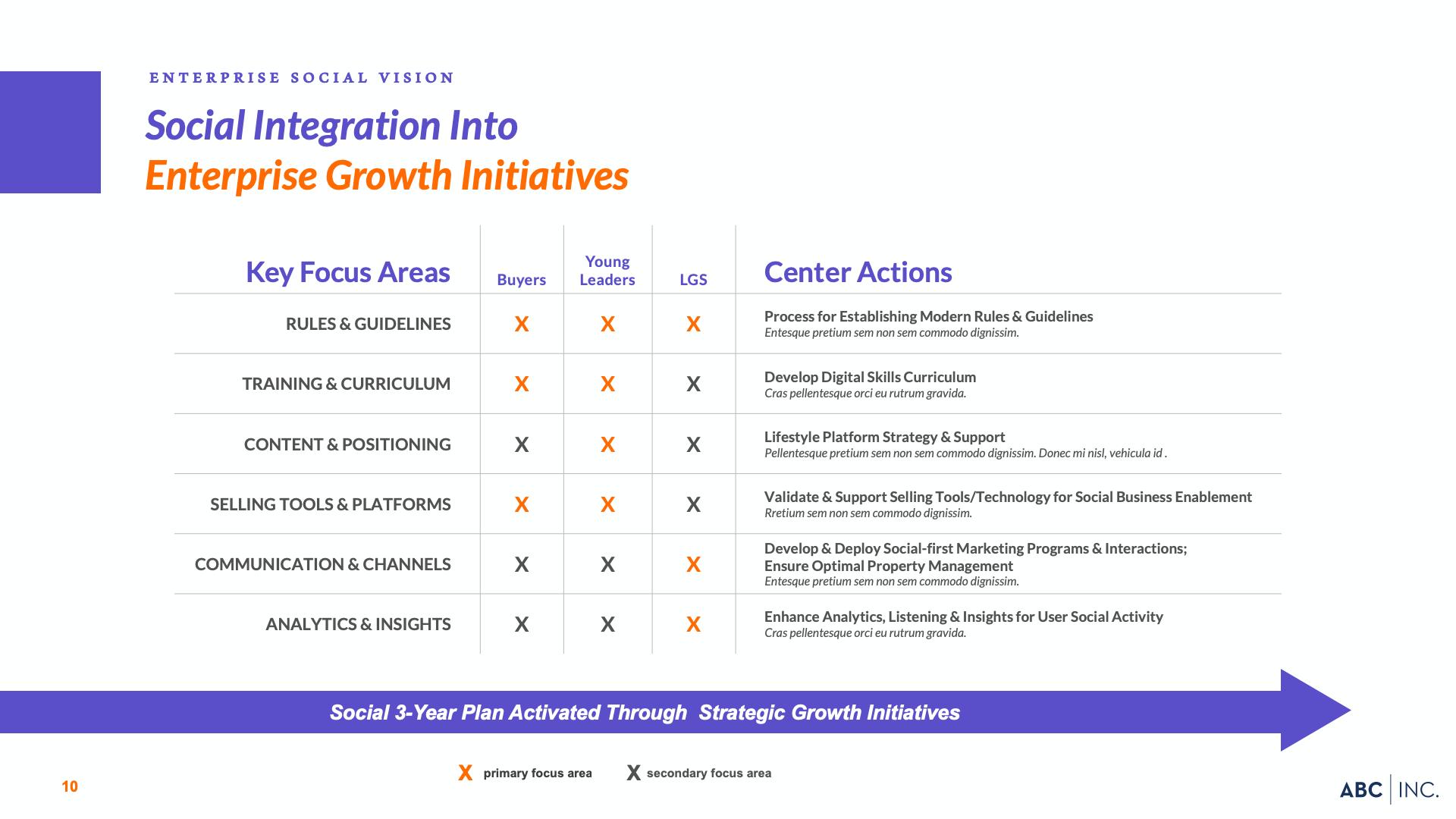 Slide Design Sample:  Enterprise growth initiatives