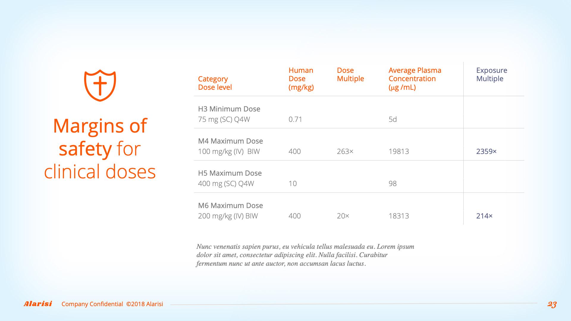 Slide Design sample: table of medical data