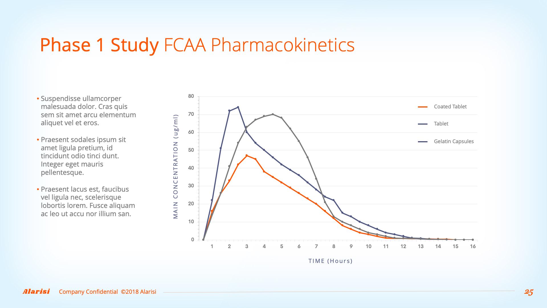 Slide Design sample: line chart with three data series