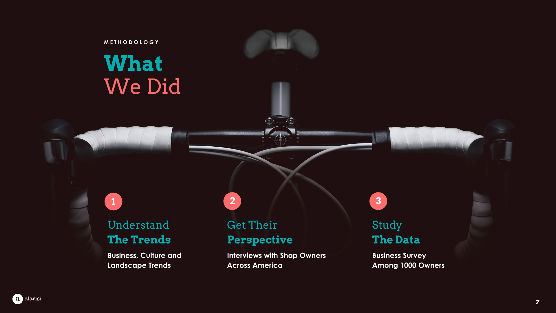 Slide design for sporting equipment startup marketing strategy