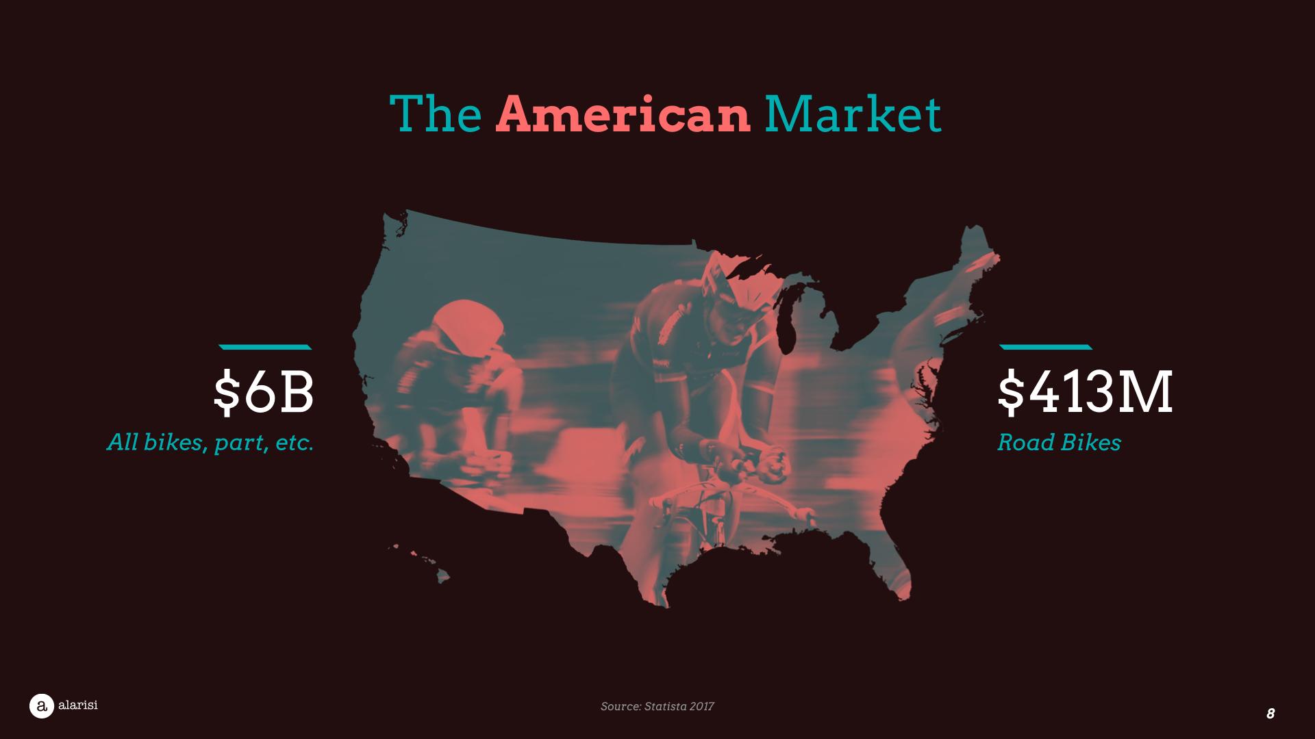 Slide Design sample: national market stats