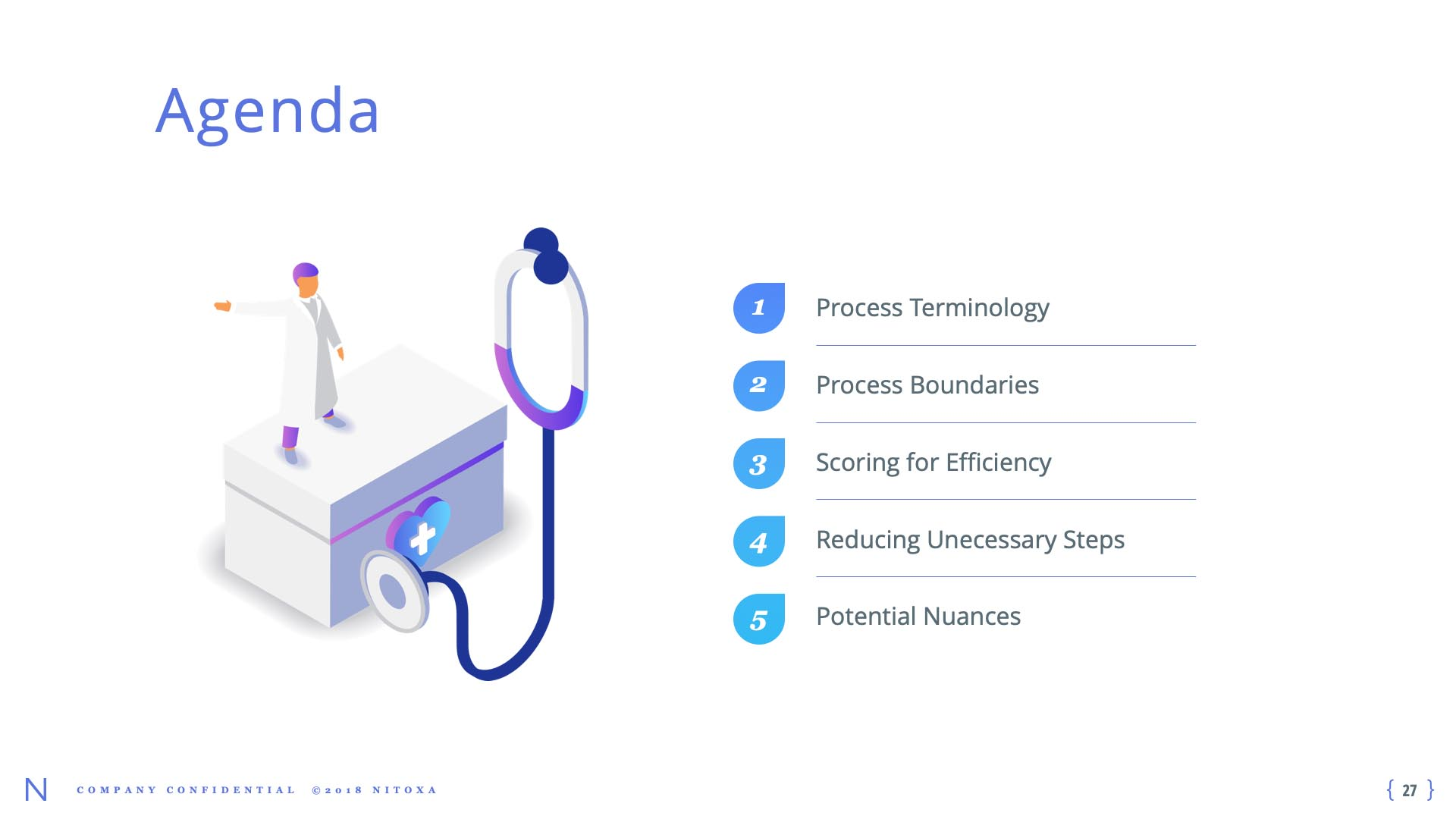 Slide Design sample: agenda with five things on it