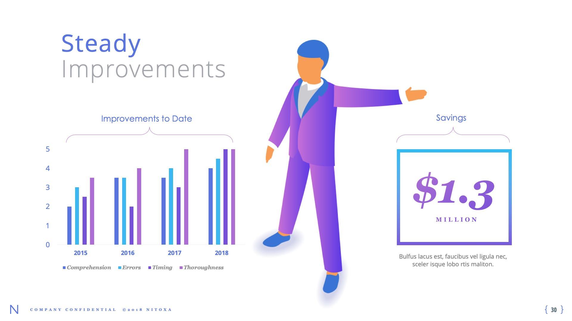 Slide Design sample: column chart with illustration of sales dude