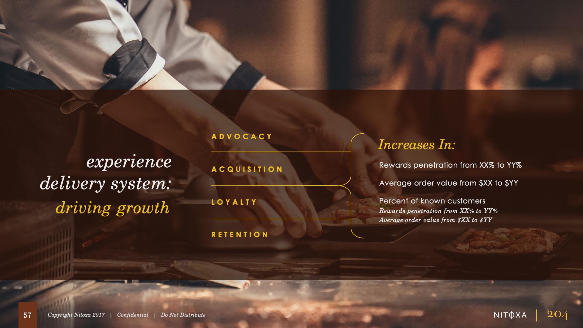 Slide design sample: slide showing chef making food overlaid with info about four marketing strategy categories.