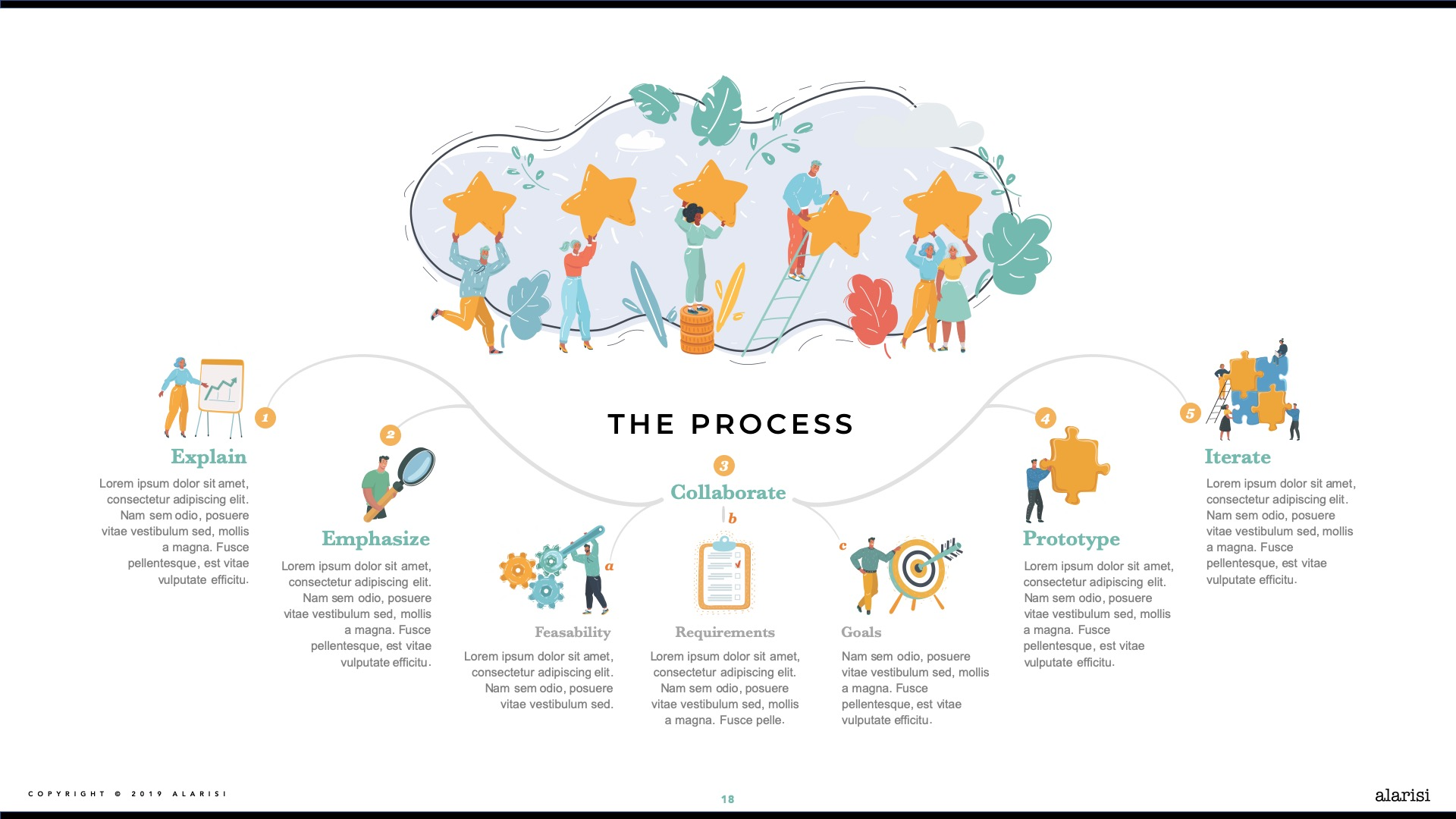 Slide Design Infographic showing stages of the creative process