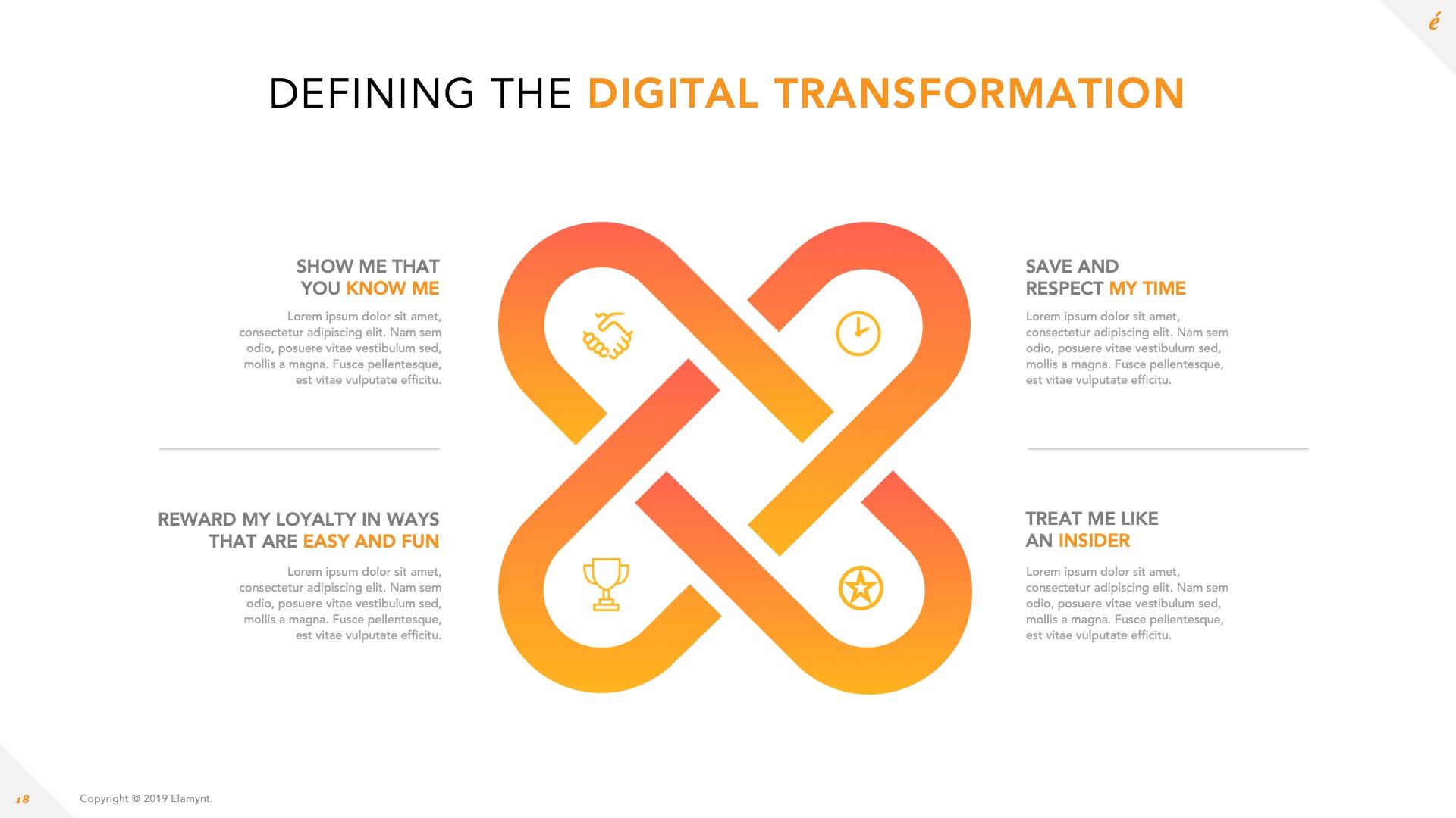 Slide design for infographic showing four steps to digital marketing transformation