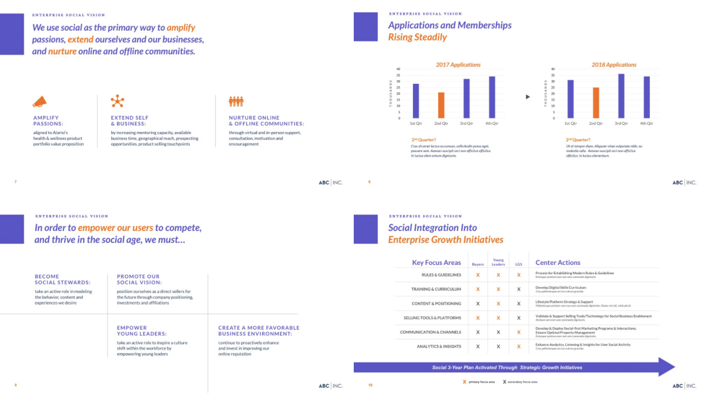 Slide Design sample: Four slides showing charts and stats for social media strategy