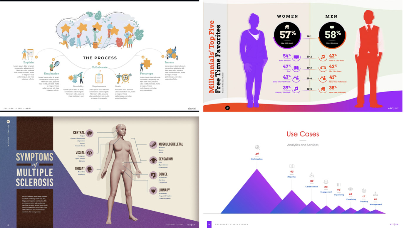 Slide Design sample: Four slides showing various infographics