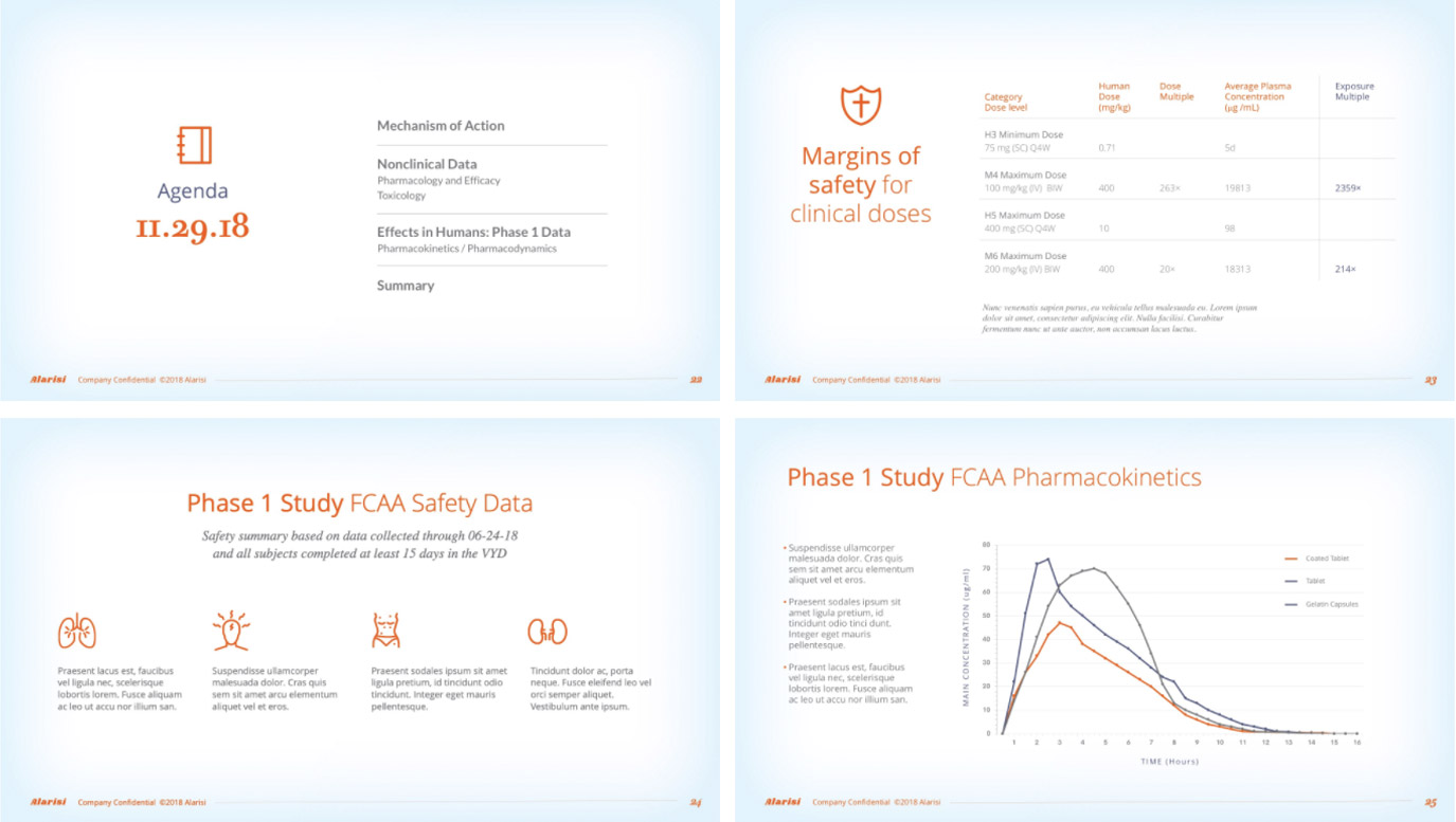 Slide Design sample: medical stats and graphs for new skincare treatment