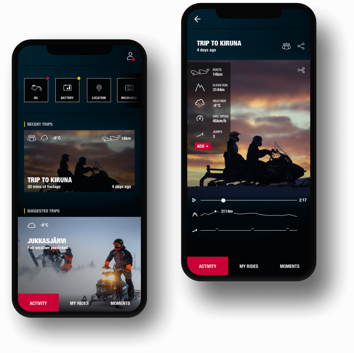 Telematics app for a snowmobile