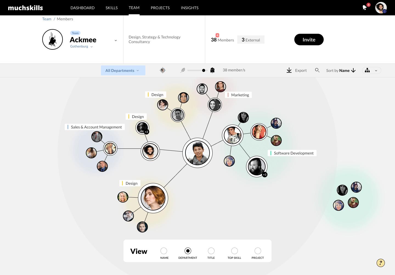 MuchSkills Org Chart