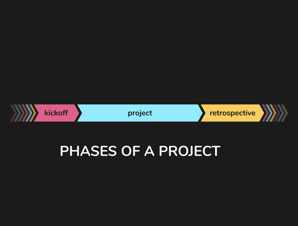 How to run projects right?