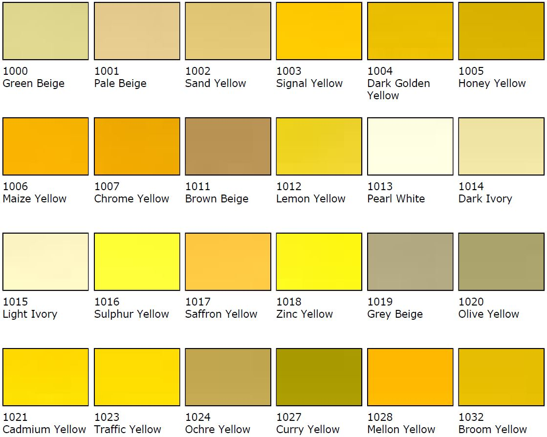 Yellow Colour Samples