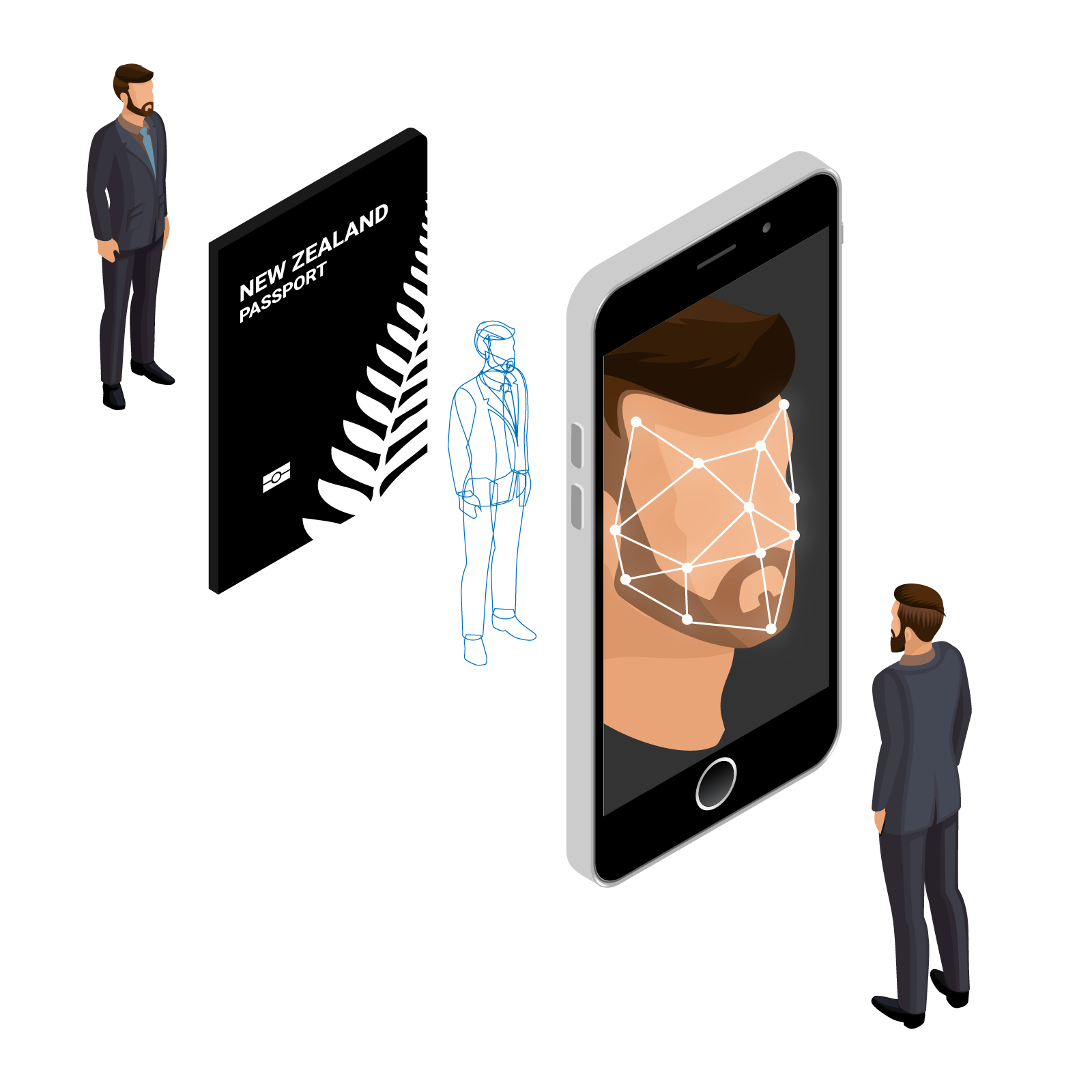 Digital Onboarding and the role of latest AI/Biometrics