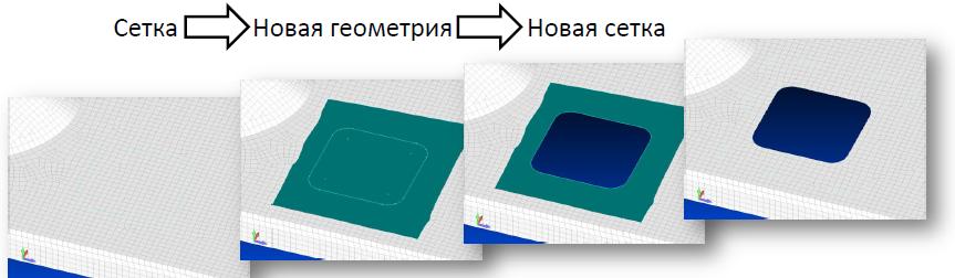 femap, nastran, Создание поверхностей по существующей КЭ-модели в Siemens Femap 11.3