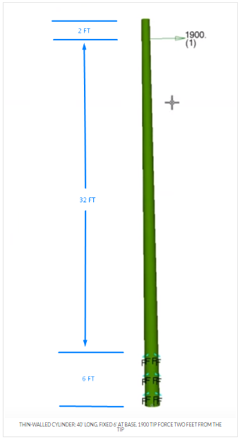 femap, nastran, модель тонкостенного цилиндра, нелинейная потеря устойчивости в femap, advanced nonlinear solver sol 601, sol601