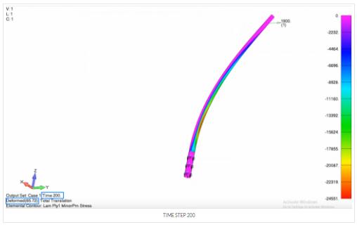 femap, nastran, nonlinear buckling, advanced nonlinear solver sol 601, sol601, расширенный нелинейный анализ потери устойчивости