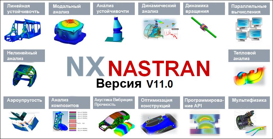 femap, NXNastran v11.0, новые возможности nastran 11, линейная устойчивость, модальный анализ, динамический анализ, роторная динамика, параллельные вычисления, нелинейный анализ, тепловой анализ, мультифизика, оптимизация, аэроупругость, вибрация, API