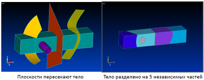 femap, nastran, solid slice