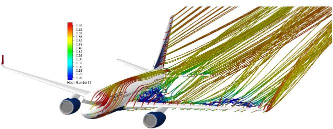 FloEFD раектории потоков, окрашенные пропорционально числу Маха  на модели ТУ-214