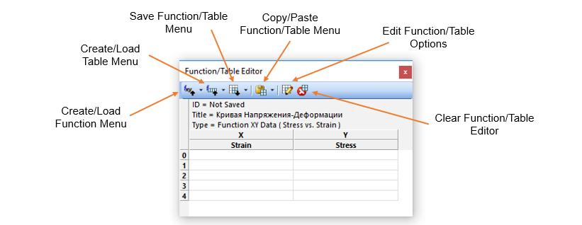 Новый редактор функций и таблиц Tools,Function/Table в Siemens Femap