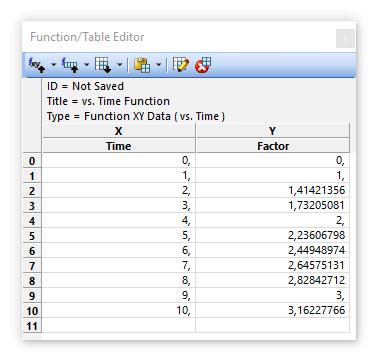 Задание функции через Equation femap nastran