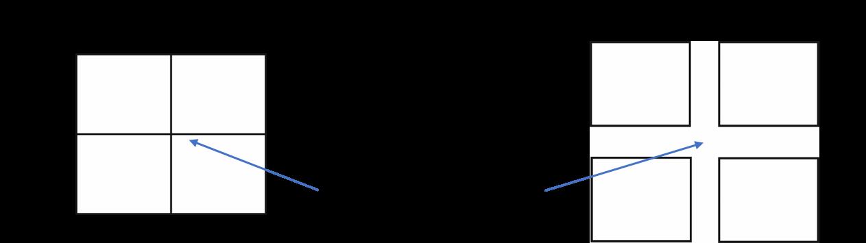 Схематическое отображение осреднения узловых результатов в Siemens Femap
