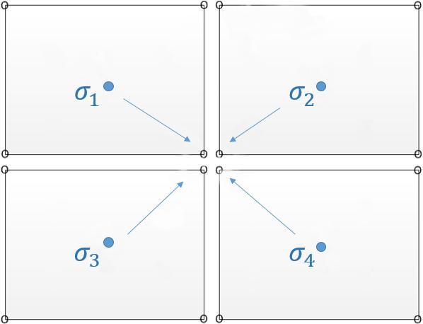 Осреднение центральных значений в Femap, Use Corners Data
