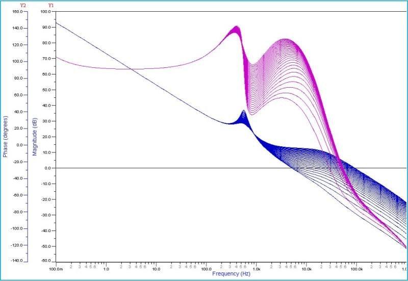 PADS AMS: Мощные и гибкие технологии моделирования на основе VHDL-AMS и SPICE