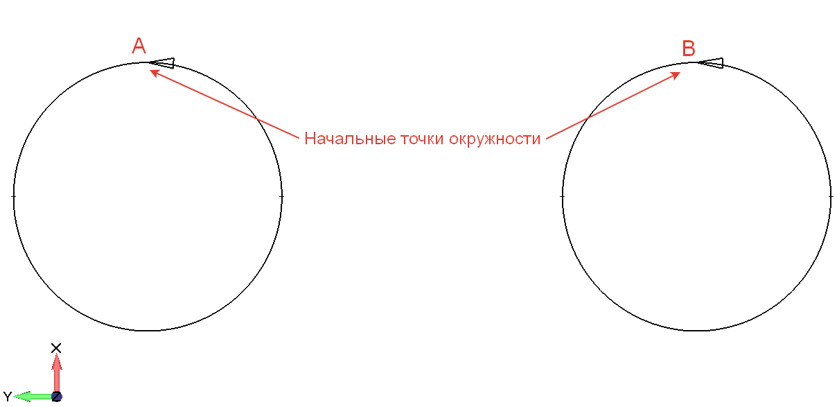 Femap ‍Визуализация начальных точек окружности Starting Location of Circle