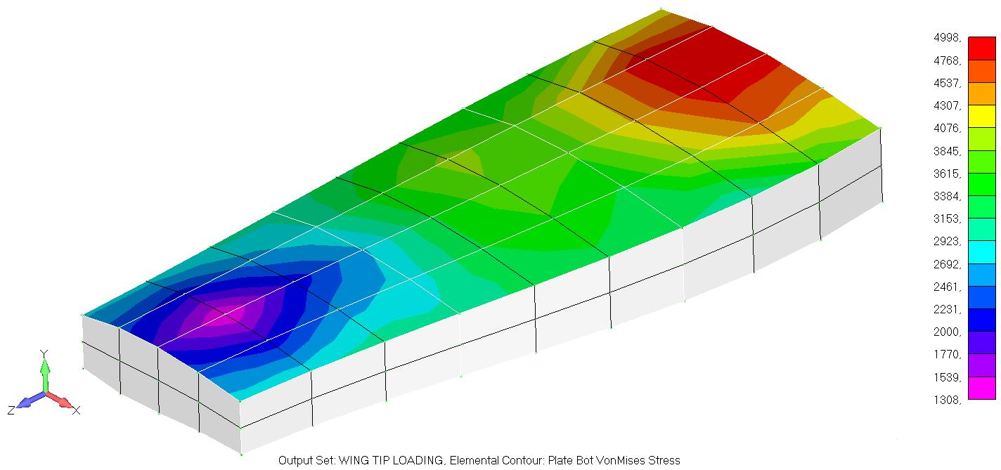 Femap NX Nastran Использование группы для обработки результатов