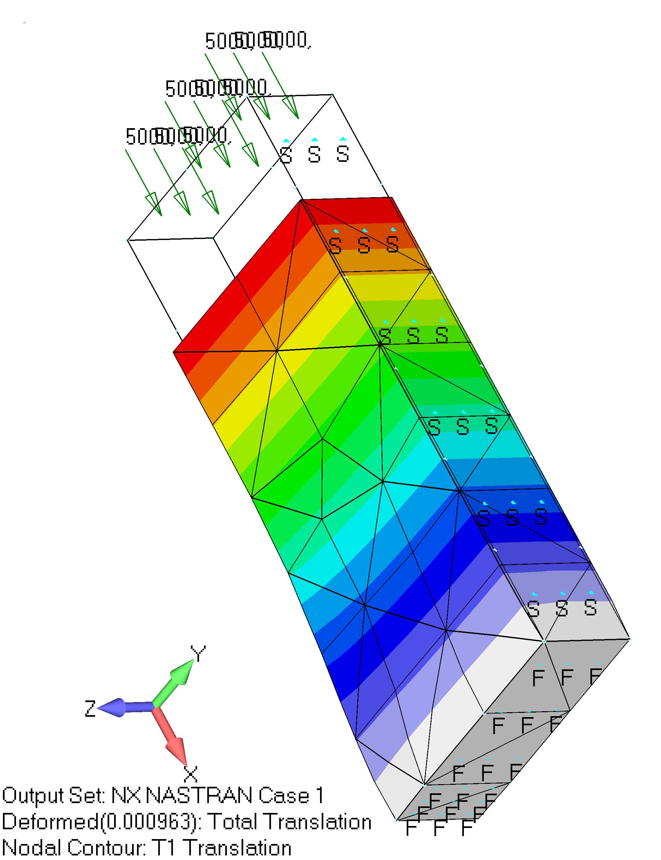 Femap NX Nastran линейный статический анализ