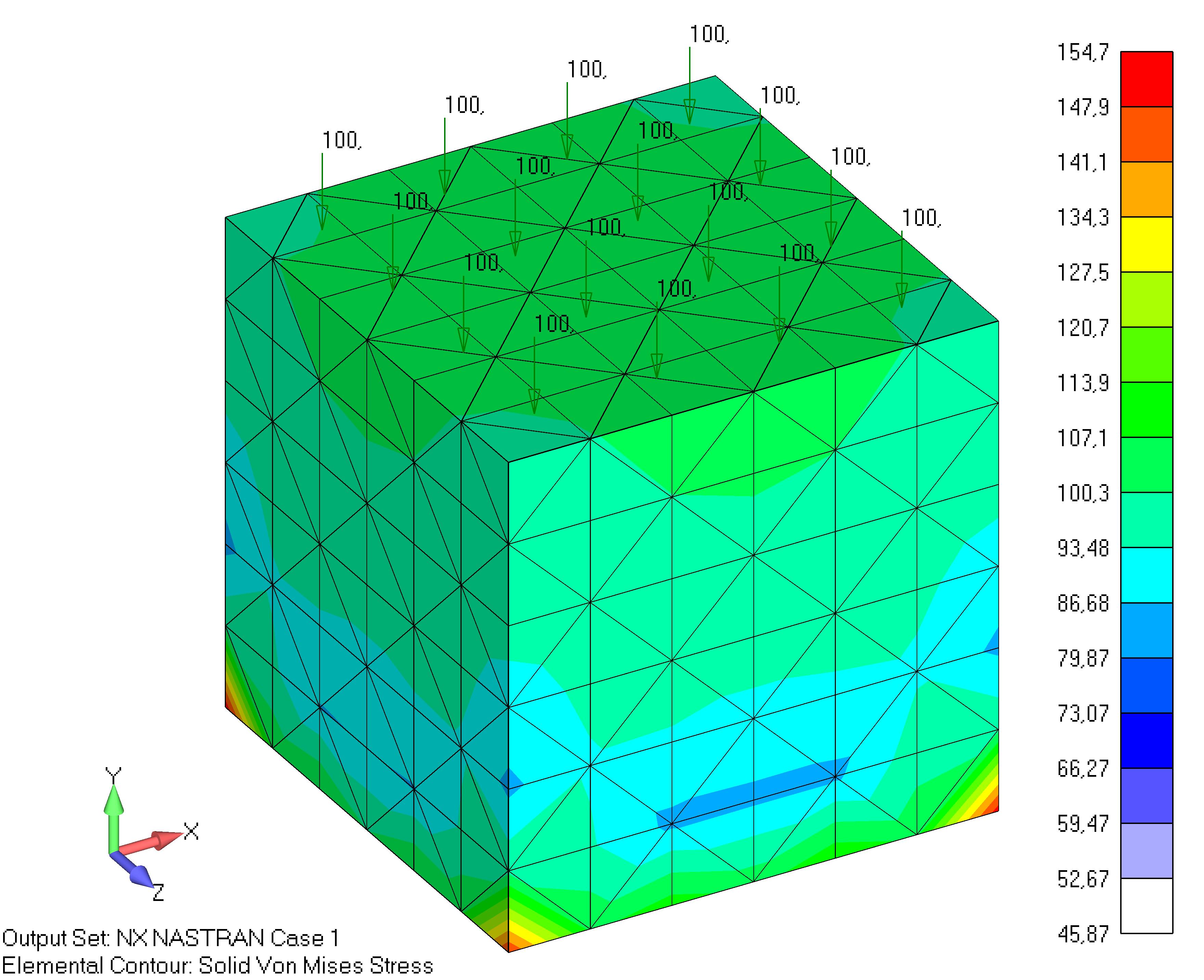 Femap NX Nastran контурная эпюра напряжений по Мизесу