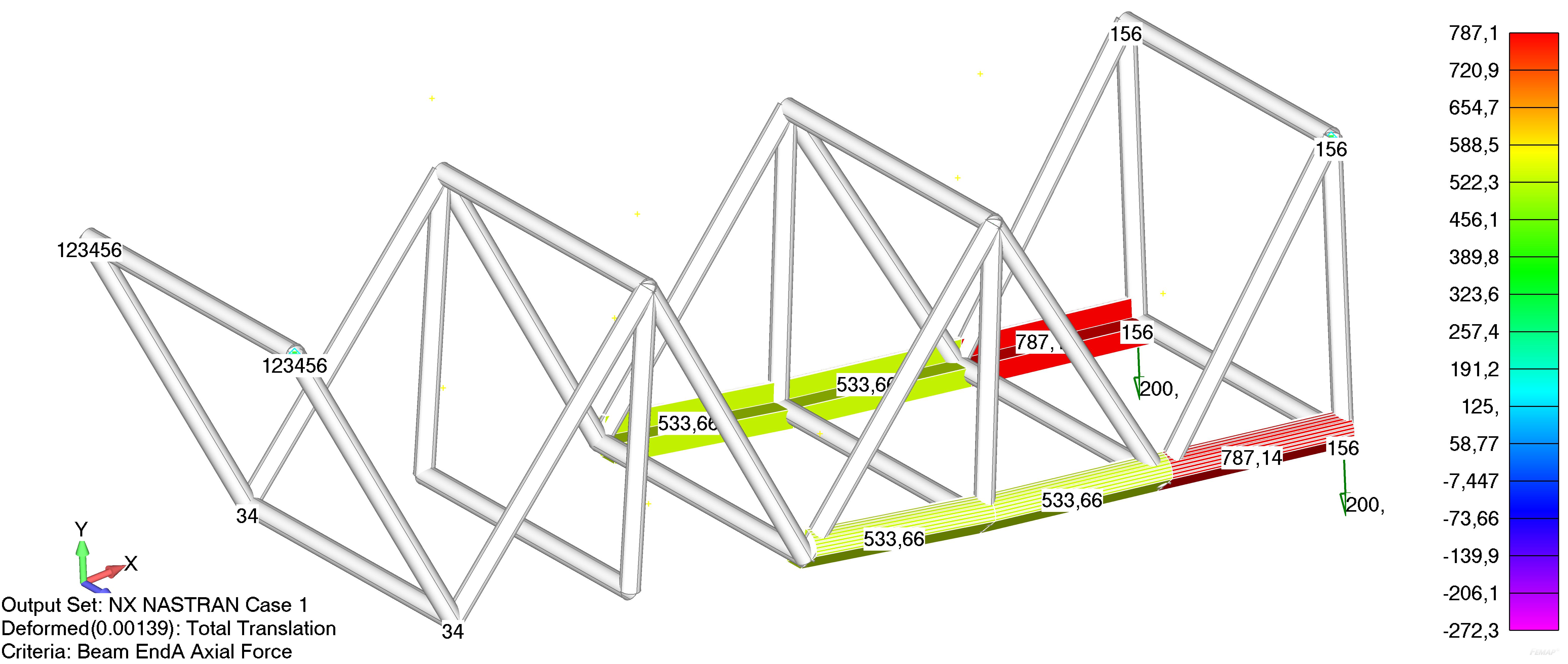 Femap NX Nastran анализ результатов моделирования ферменной конструкции