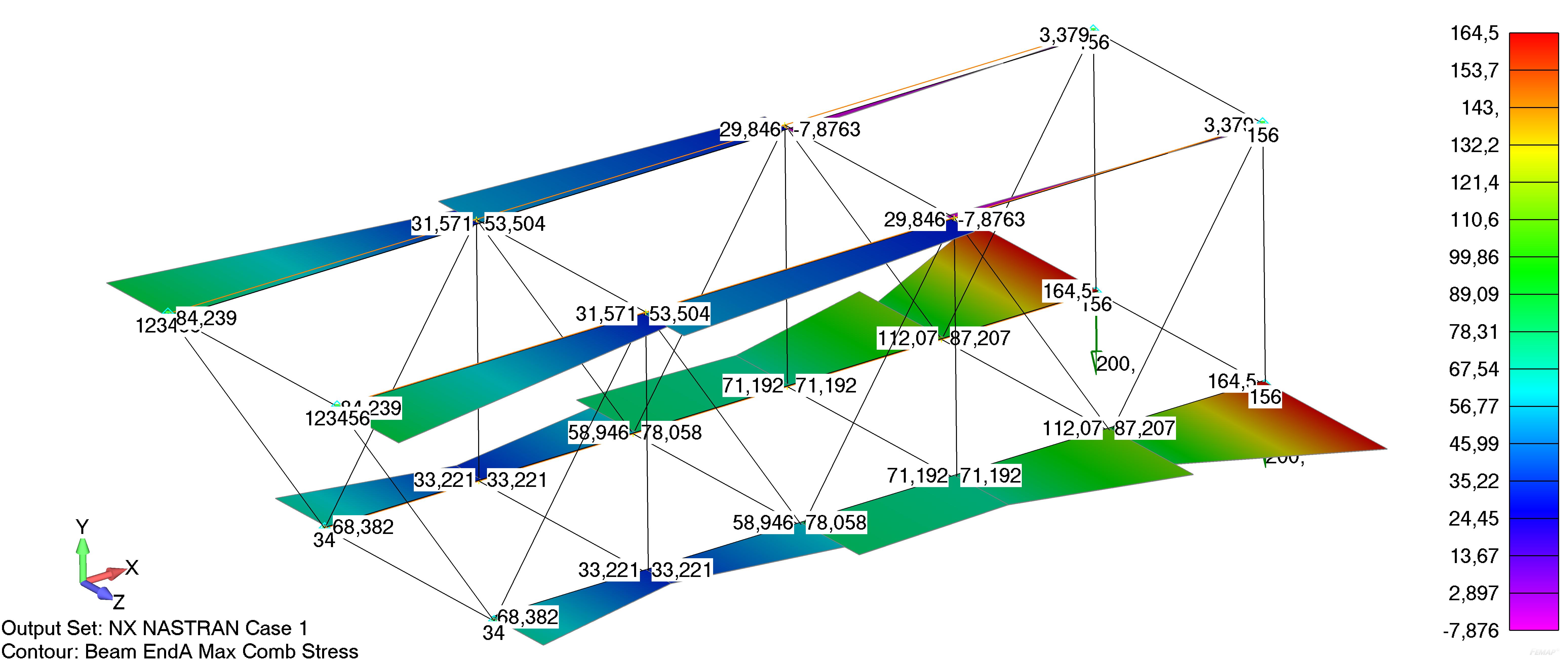 Femap NX Nastran просмотр расчетных напряжений в поперечном сечении балочных элементов