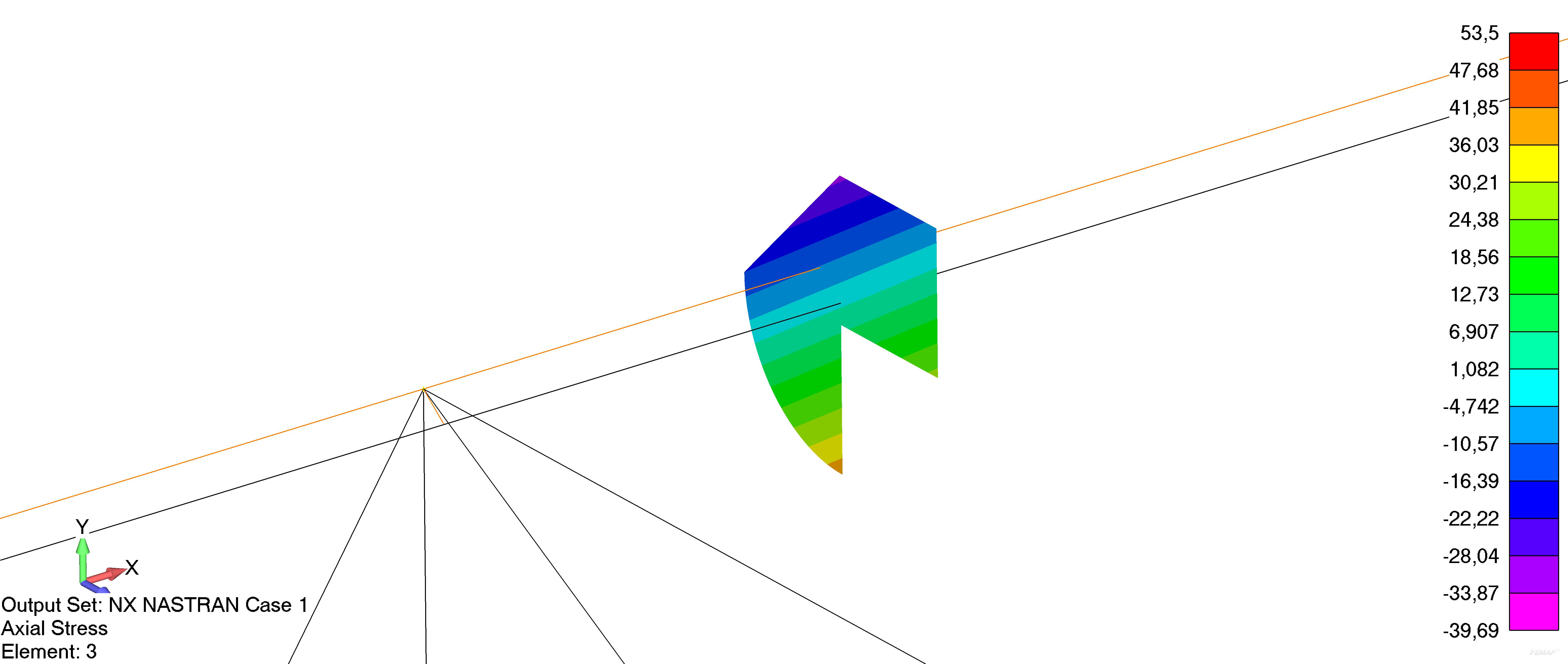 Femap NX Nastran динамически изменяет положение сечения по длине одного элемента