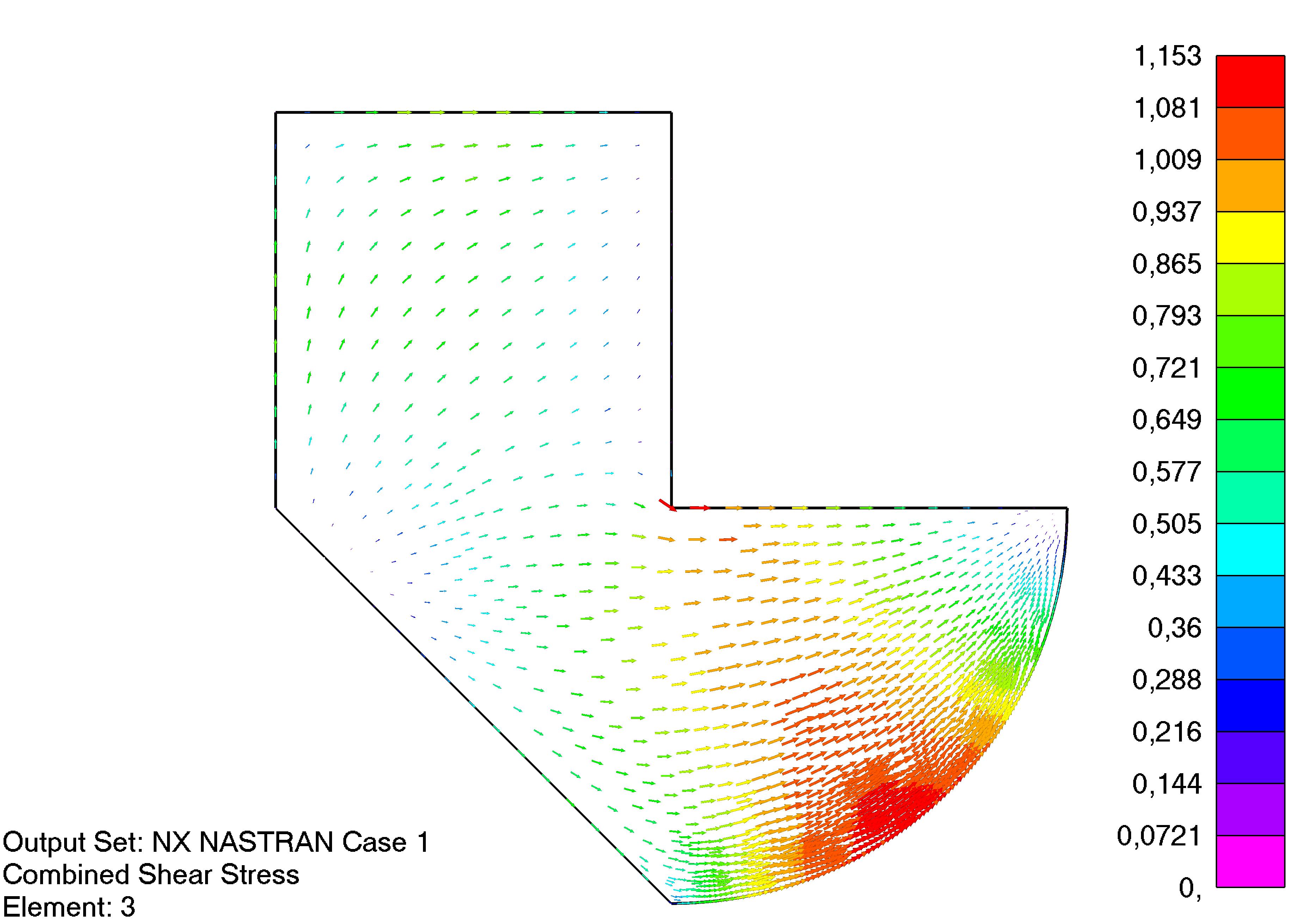 Femap NX Nastran Балочные диаграммы