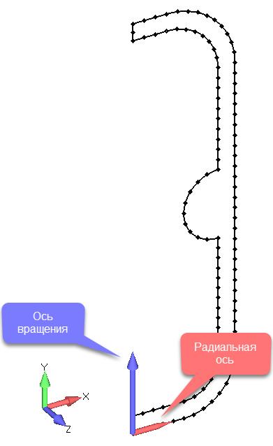 Femap NX Nastran Осесимметричная плоскость модели