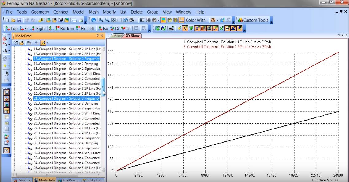 Построение диаграммы Кэмпбелла в FEMAP with NX Nastran - Rotor Dynamics