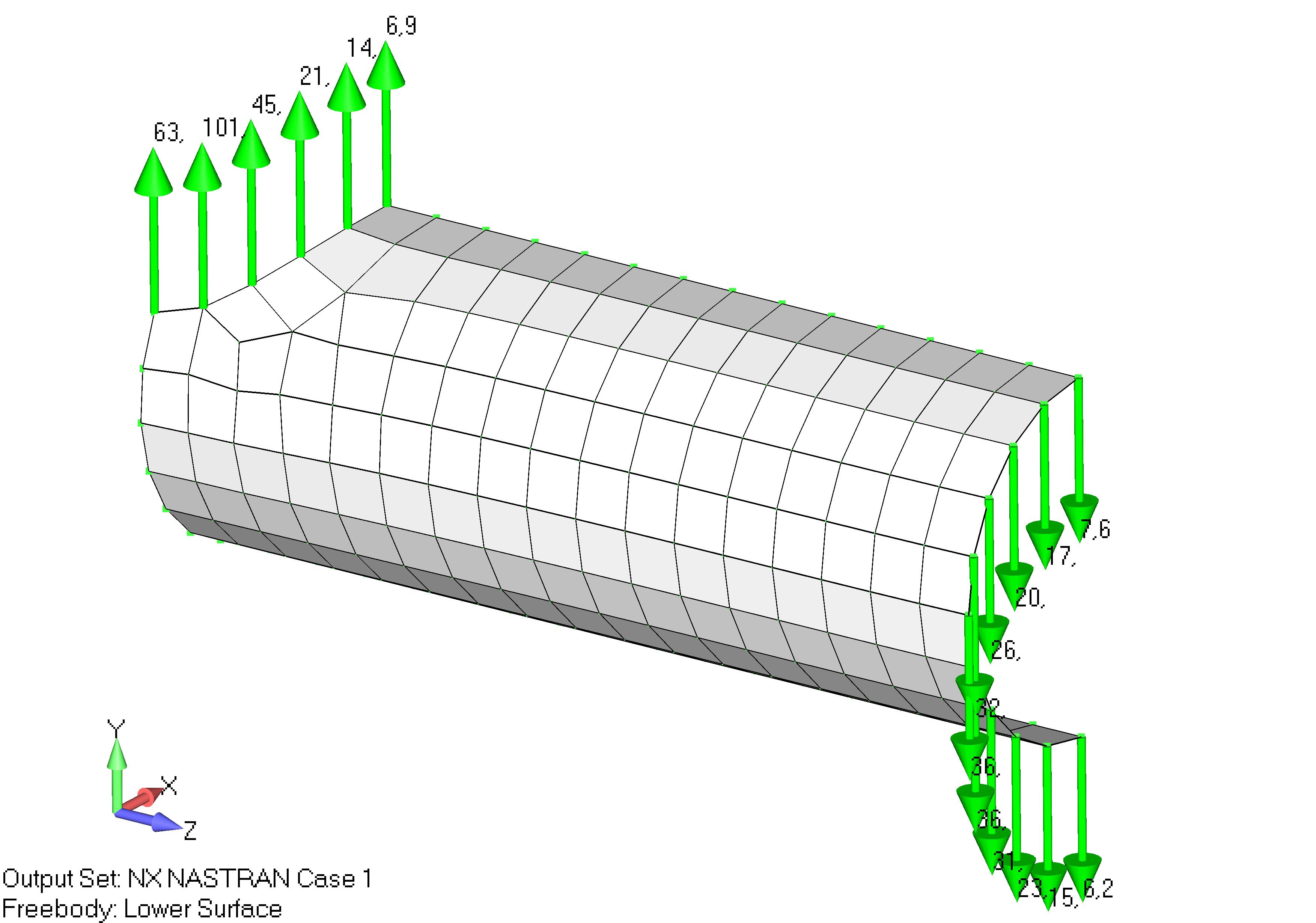 Femap NX Nastran Создайте диаграмму Freebody