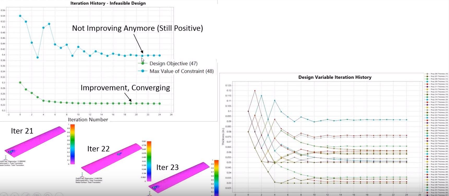 Модуль Design Optimization в Siemens Femap