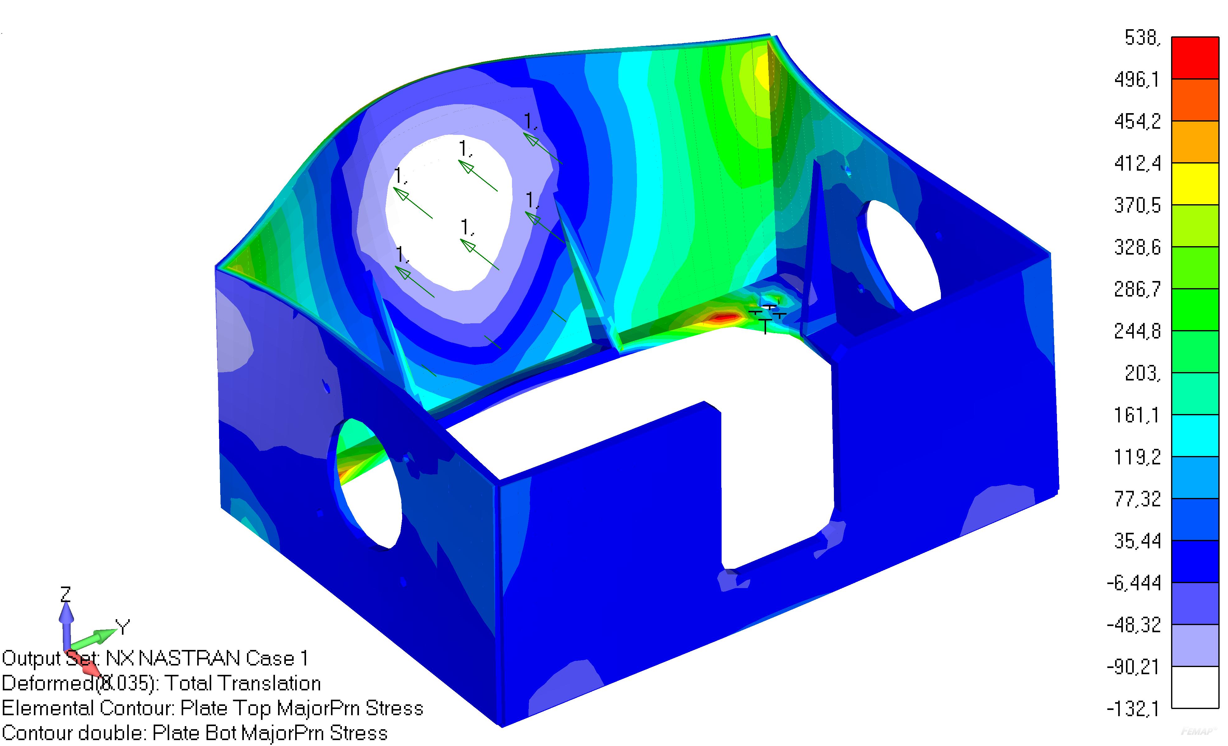 Femap 12 NX Nastran визуализация толщины конечных элементов