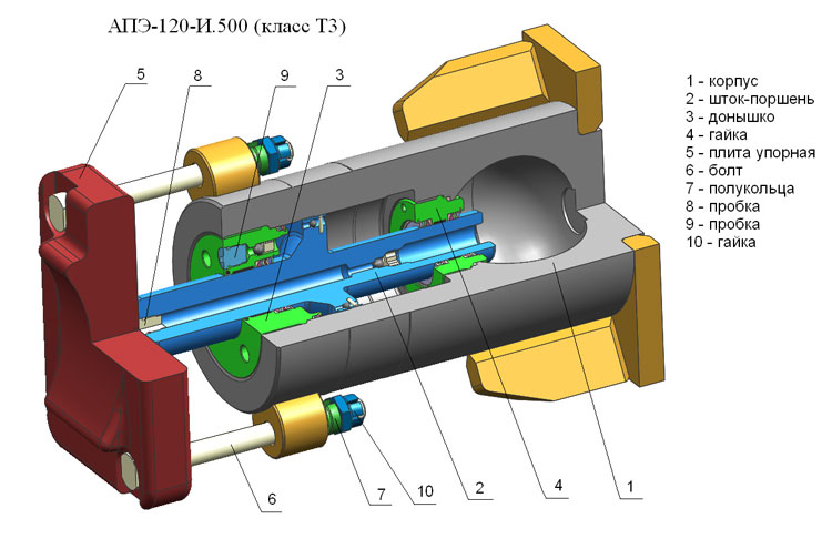 кадис cadis КА-62 авиаагрегат шасси гидроцилиндр вертолет инжиниринг проектирование цикл разработки производство