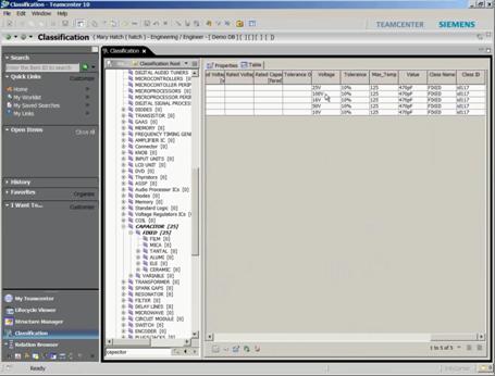 Управление библиотекой Teamcenter PLM Siemens