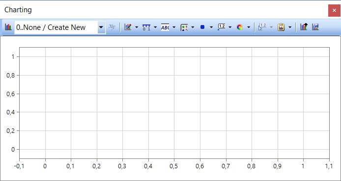 Femap 12 NX Nastran Создание функции динамической нагрузки